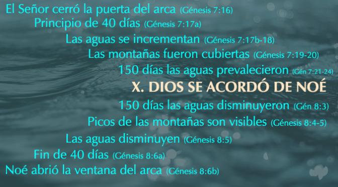 Las Estructuras Literarias de la Biblia